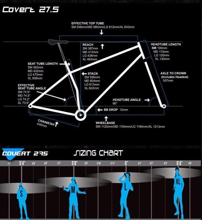 AM / Enduro bike – Transition Covert CF 27.5